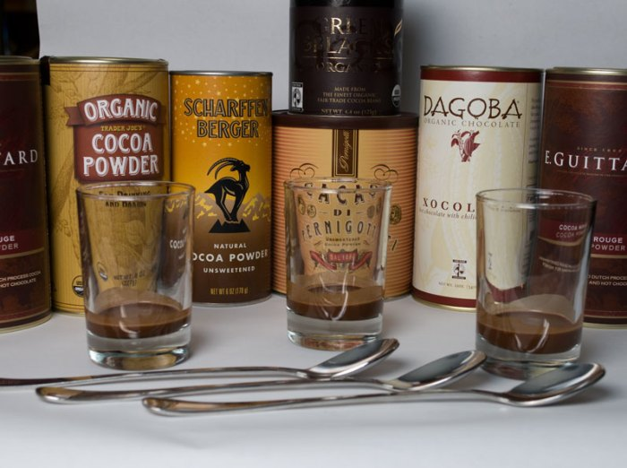Premium Cocoa Powder Tasting