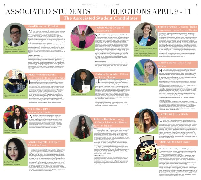 Associated Students Elections
