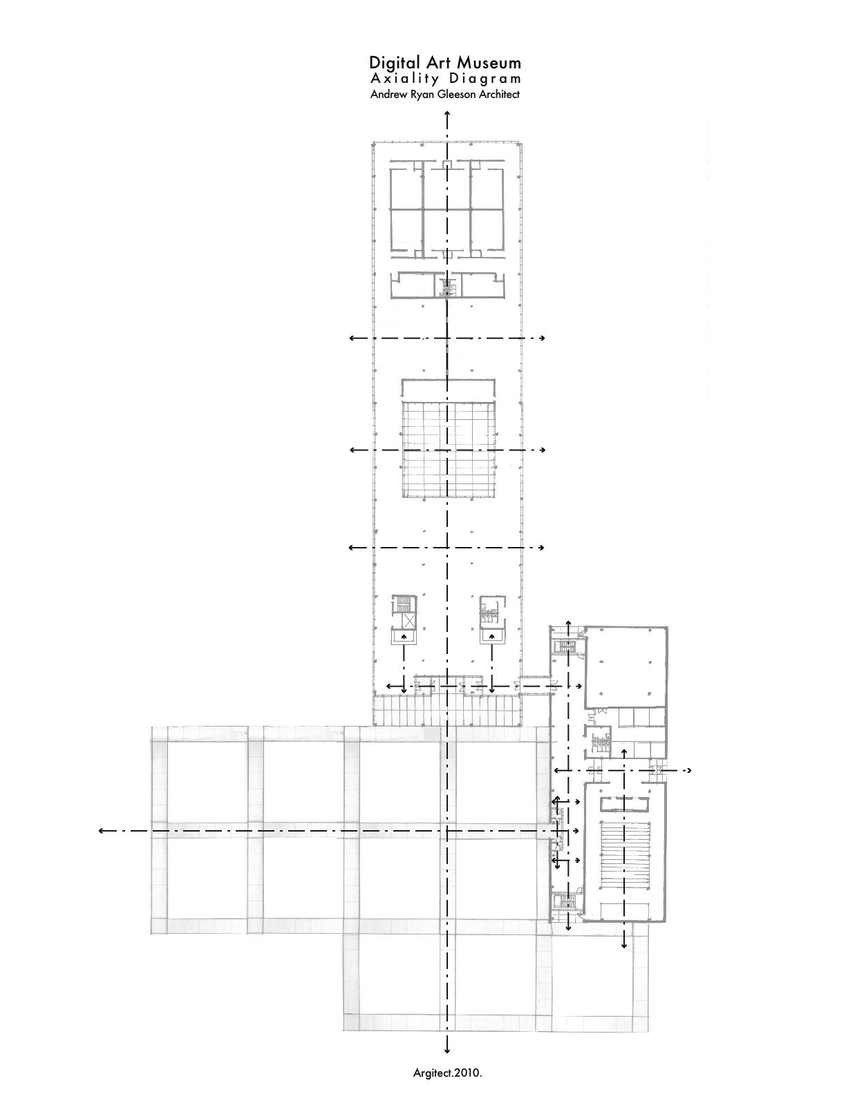 5 axis diagram