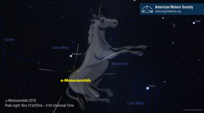 Southern Stargazing: Unicorn meteor storm predicted for Thursday