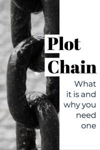 Plot chaining-www.themanuscriptshredder.com