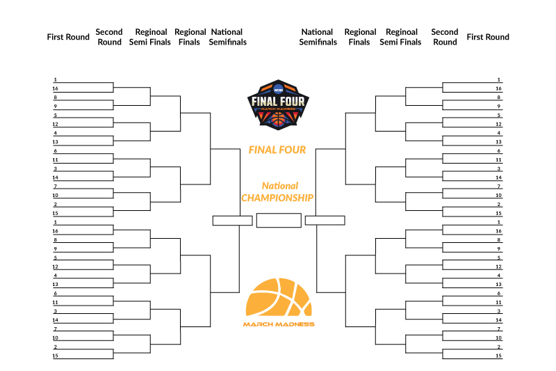 ncaa bracket to fill out online