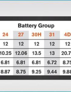 Battery group also what is marine size the rh themarinebattery