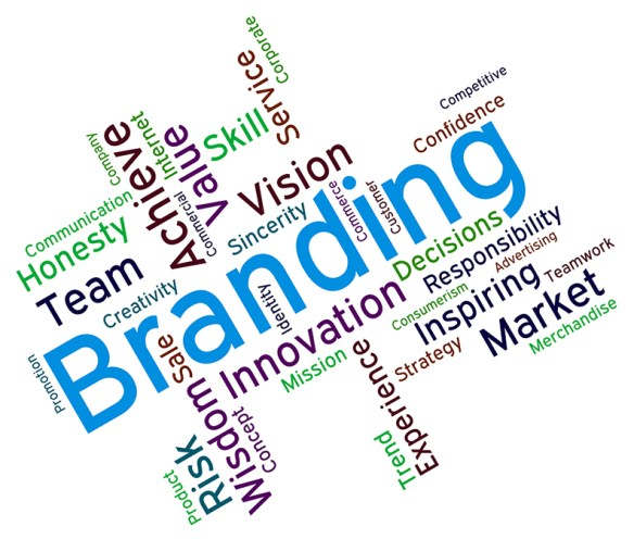 Branding Words Representing Company Identity And Purchase