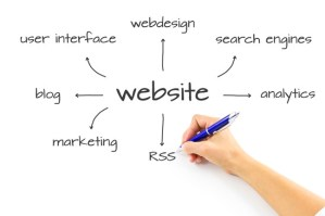 website development services tips