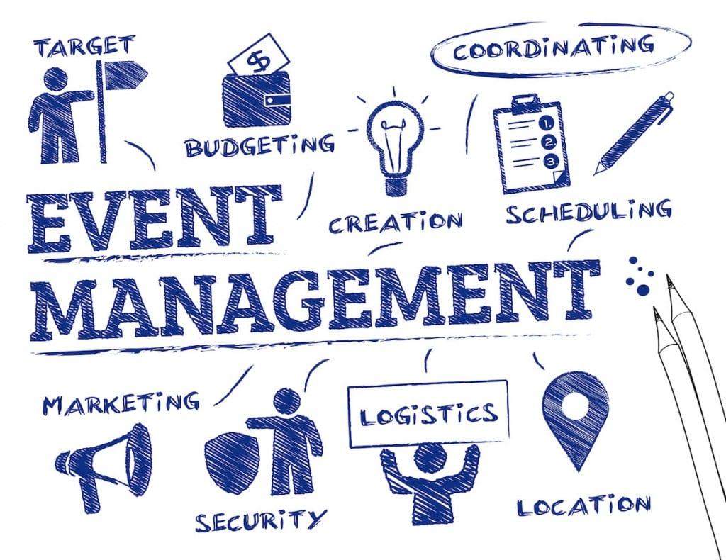 Top Event Marketing Strategies To Ignite Community