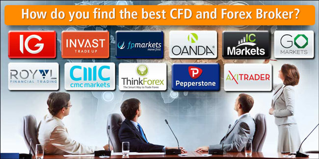 CFD Providers