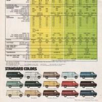 1978 Chevy Vans.
