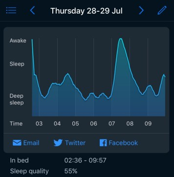 sleep-before-1