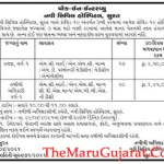 New Civil Hospital Surat Recruitment For 37 Specialist And Medical Officer Posts 2021
