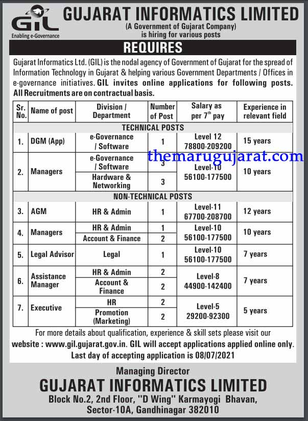 Gujarat Informatics Limited Recruitment For 20 Managers & Other Posts 2021