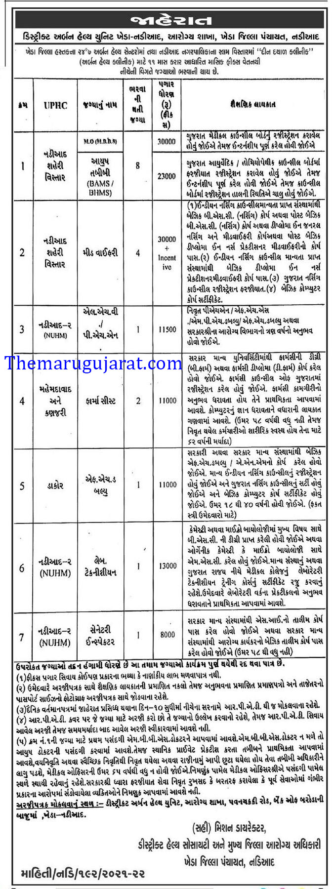 District Urban Health Unit Kheda-Nadiad Recruitment For SI, Midwifery & Other Posts 2021