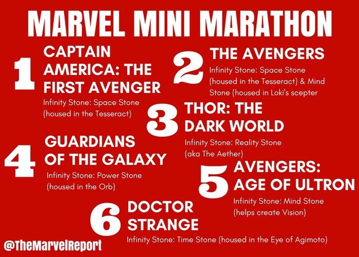 Road to Infinity War - tHe Marvel Report Mini Marathon