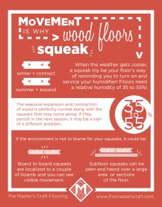 Squeaky Floors Infographic: Movement is why your floor squeaks