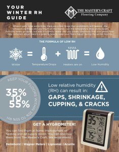 Your Winter RH Guide