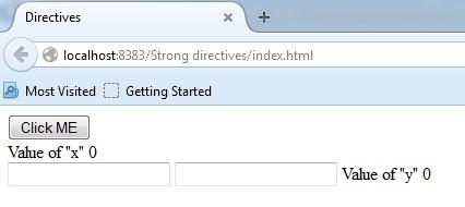 AngularJS click,init,blur