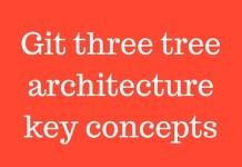 Git three tree architecture key concepts