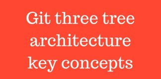 Git three tree architecture key concepts