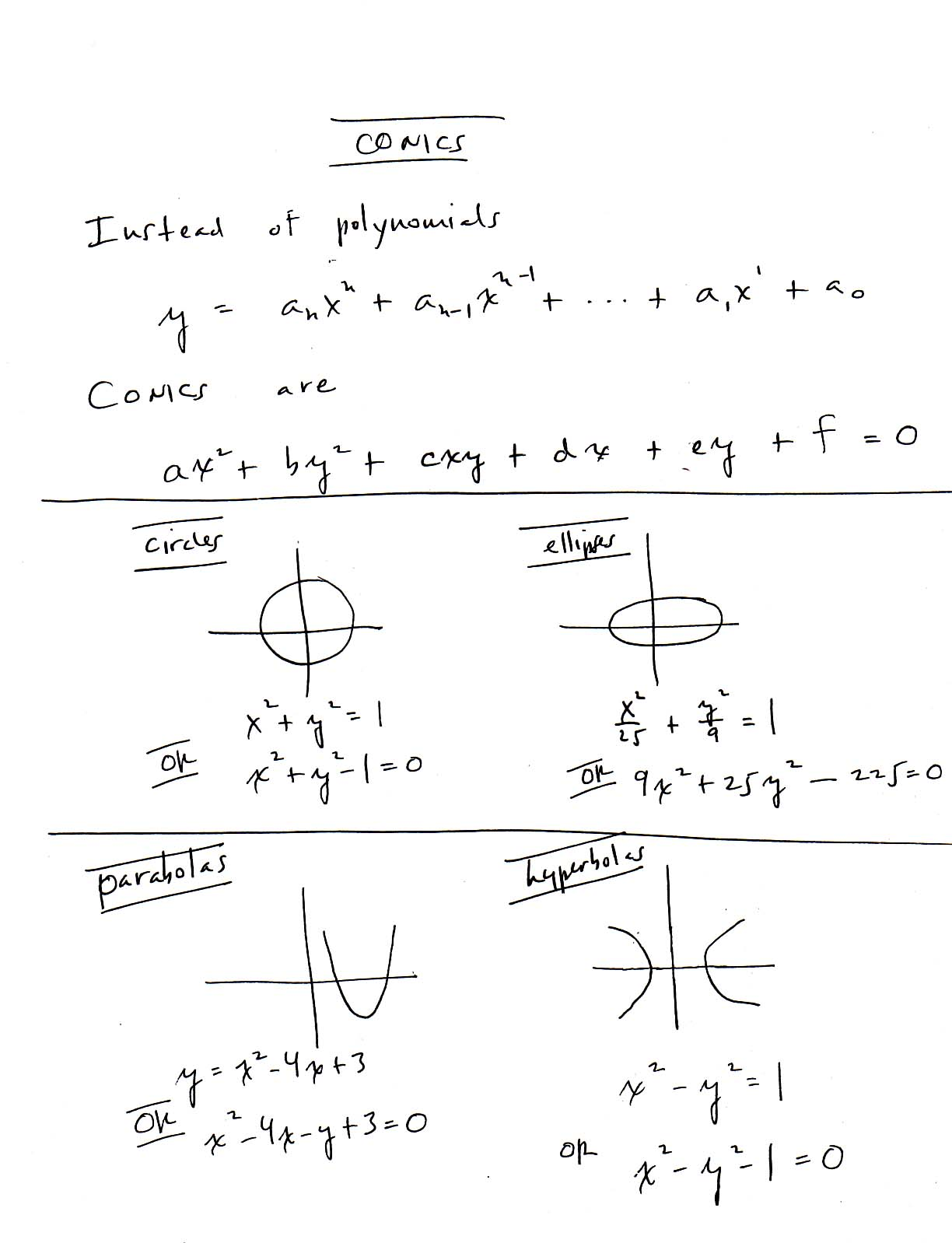 The Math Instructor Example Curriculum