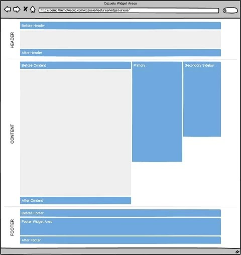 Cazuela, WordPress Theme 9 Widget Areas