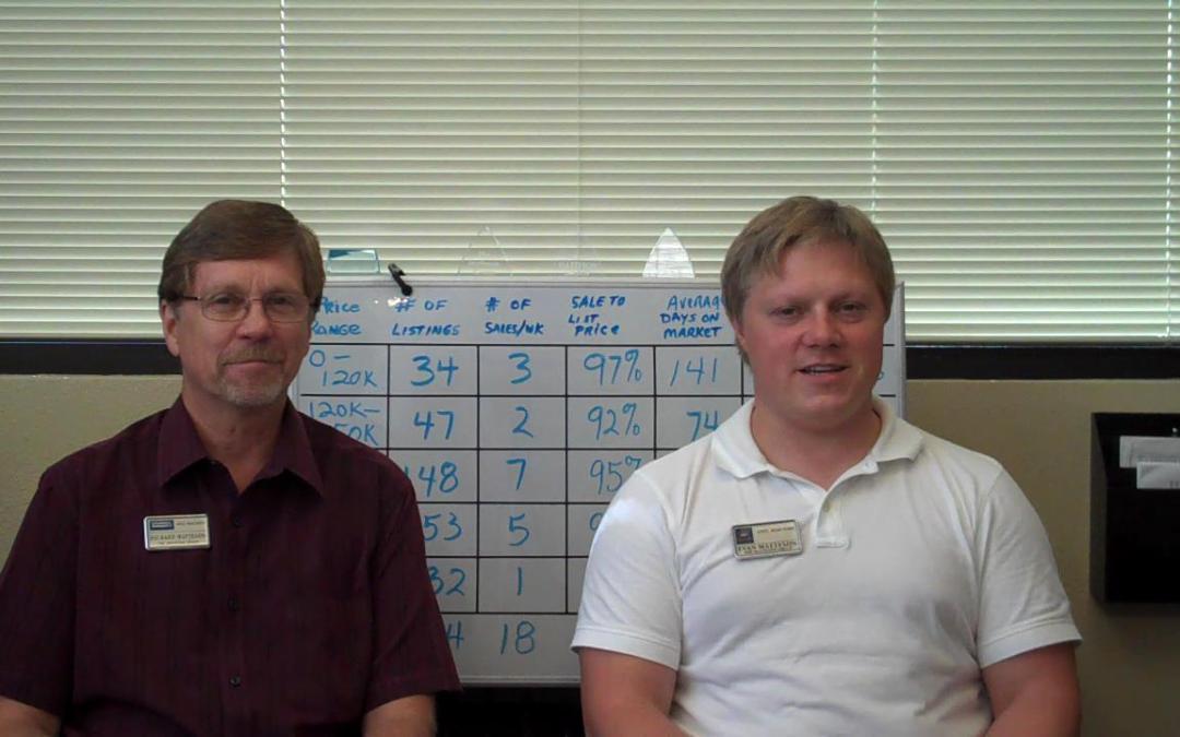 Real Estate Update – October 10-16th 2011 – Episode 273
