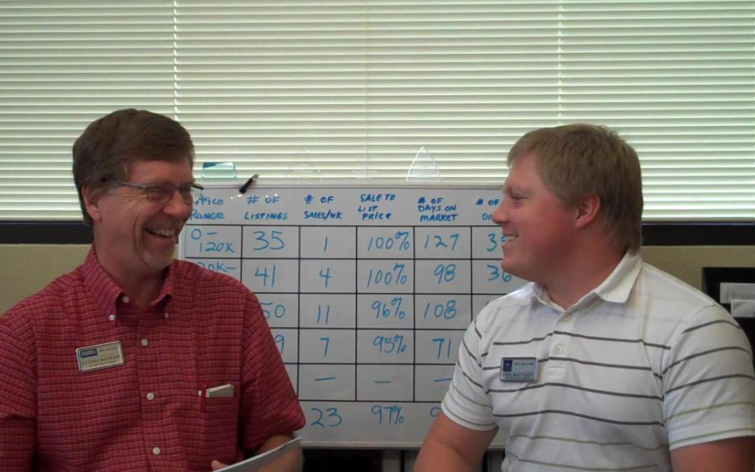Real Estate Update – September 26th to October 2nd 2011 – Episode 270