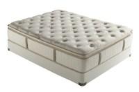 Pillows Mattress Firm | Homes Decoration Tips