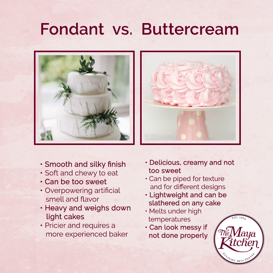fondant vs buttercream
