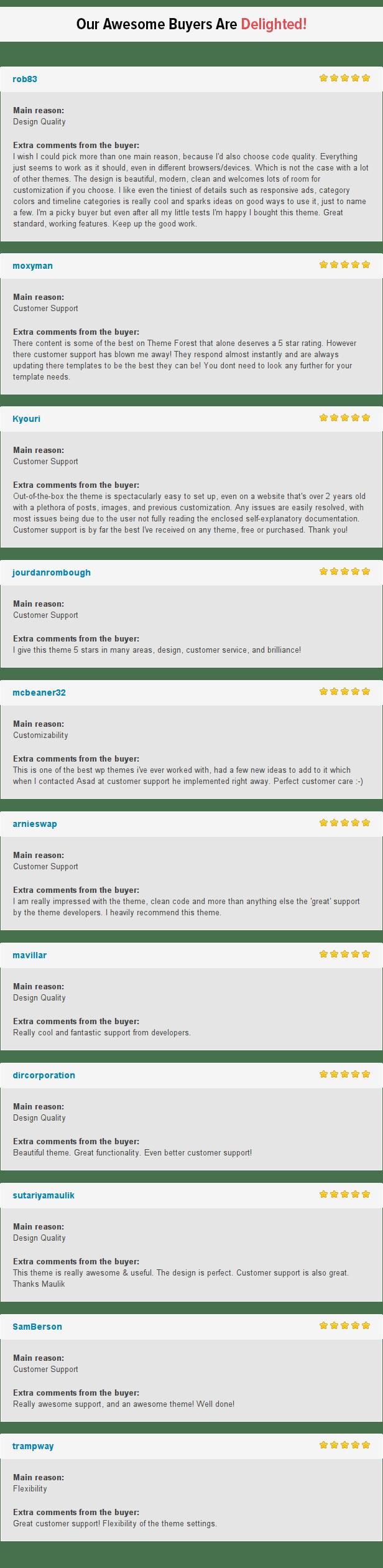SmartMag WordPress Magazine Theme Reviews