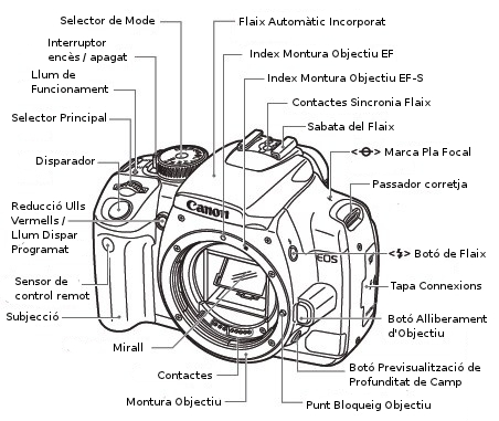 1000+ images about Cameras Parts on Pinterest