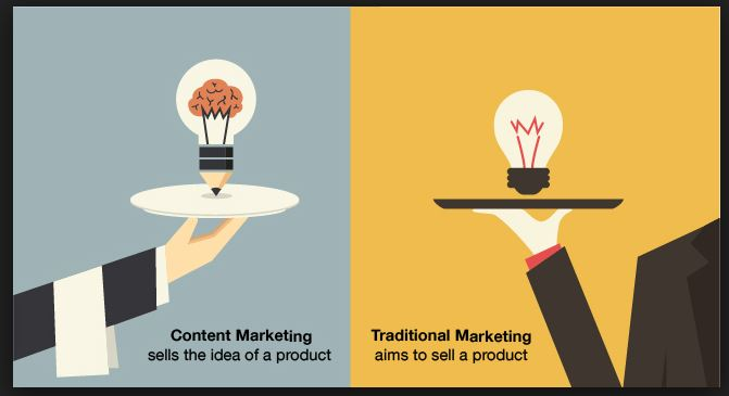 content marketing, digital marketing