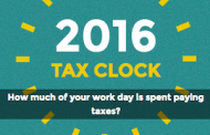 Tax clock: Working for the man, and yourself
