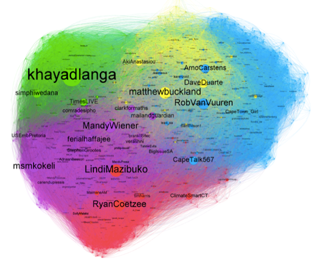 South African 2012 Twitter follower network. Node size based on betweeness centrality.