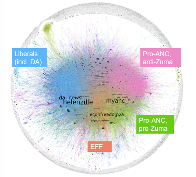 Twitter interaction network based on 981878 tweets covering the period of 3 March – 12 May 2014