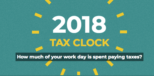 The tax clock shows your unique results