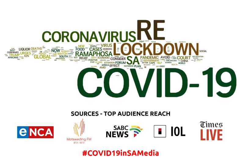 Infographic: South African media plays pivotal in COVID-19 coverage and  awareness | The Media Online