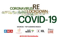 Infographic: South African media plays pivotal in COVID-19 coverage and awareness