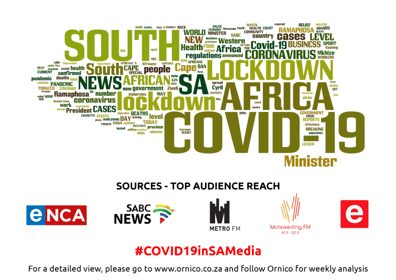 Infographic: Impact of COVID-19 under the spotlight in leading media coverage