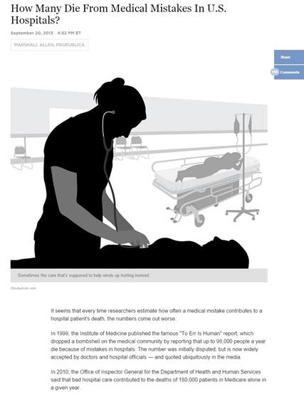 Medical Mistakes In U.S.