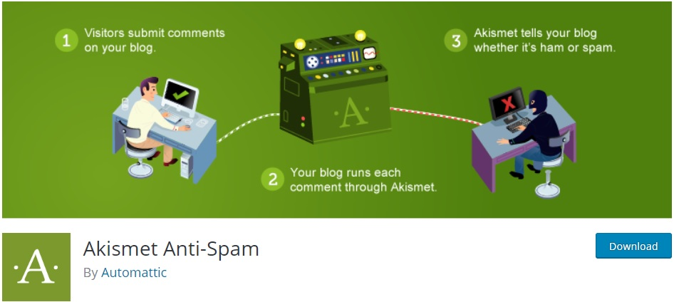 akismet wordpress anti spam pluign