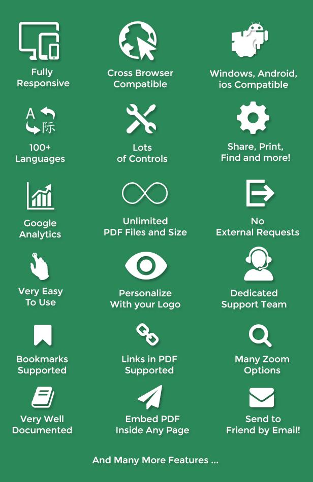 PDF viewer for WordPress 4