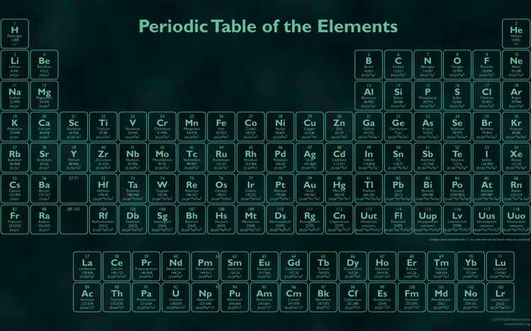 Cyberpunk Girl Wallpapers Periodic Table Windows 10 Theme Themepack Me