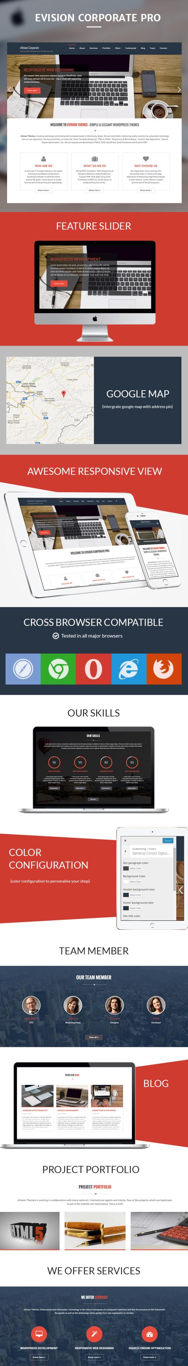eVision Corporate Pro Details