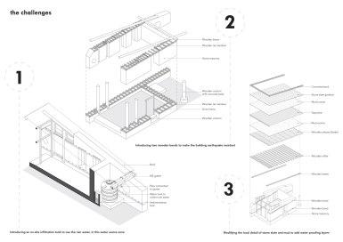 3_LKK_drawings_challenges