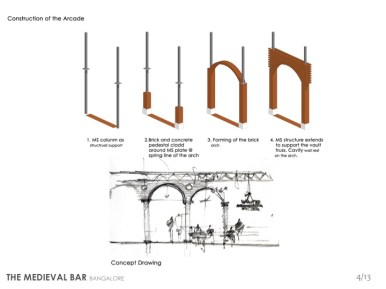 04 Construction of arcade _Medieval Bar