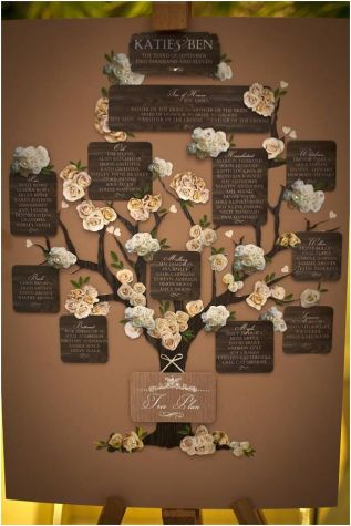 Seating plan in the shape of a tree {via modwedding.com}