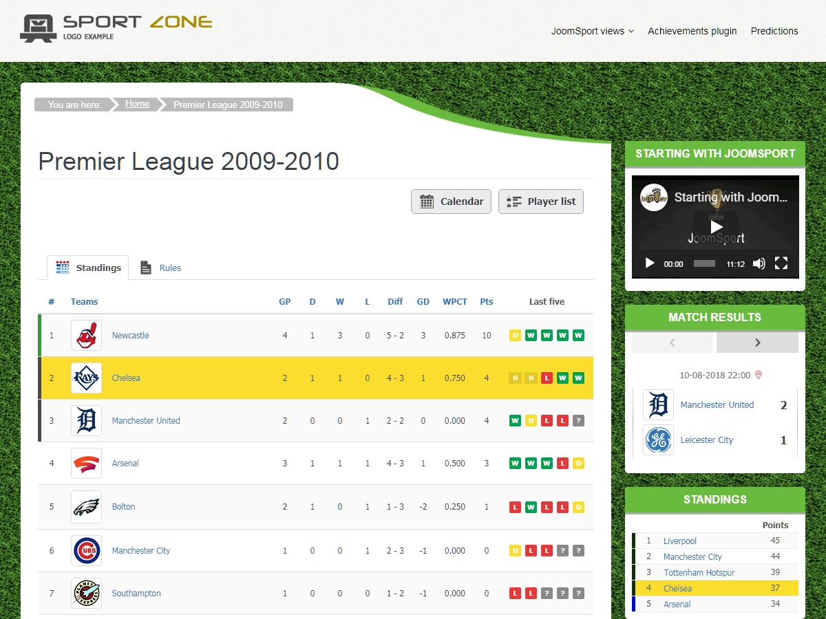WordPress主题:Kodiak Football Sport