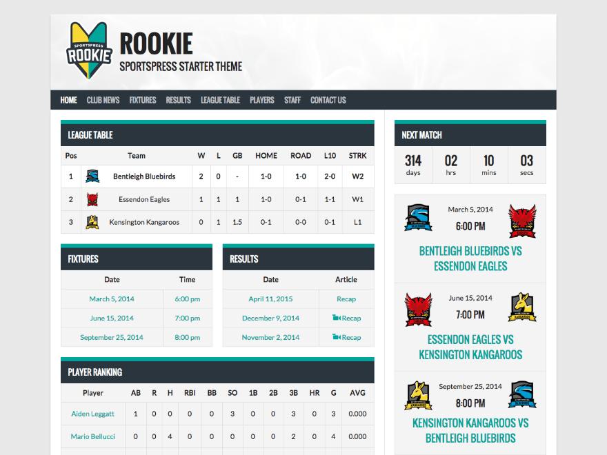 Rookie | WordPress.org