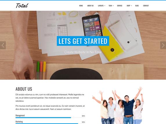 Total | WordPress.org