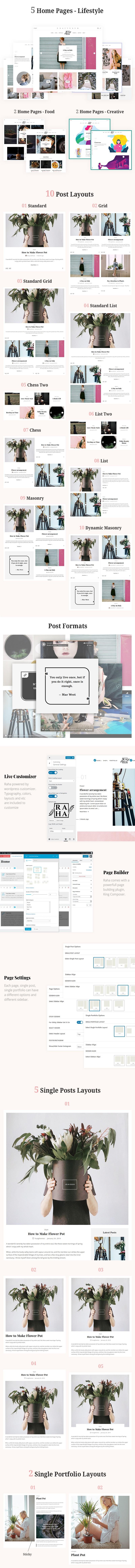 Raha - Creative WordPress Theme - 2